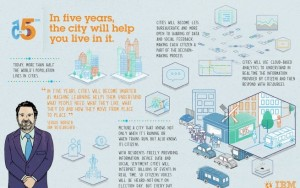 IBM's 5 in 5 predicts that new technology will provide for a smarter city. The project is already under way in Brazil, helping those with disabilities navigate city streets.