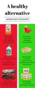 Kreis_healthyfood