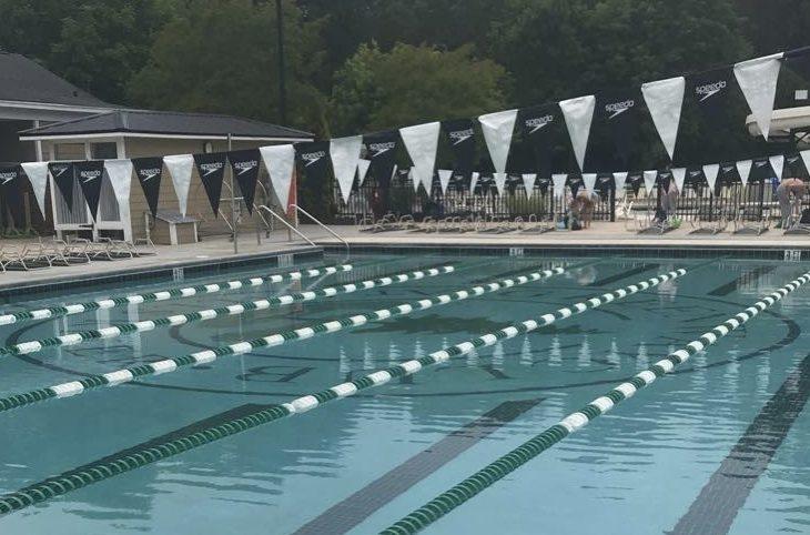 COVID-19 and the Swim World