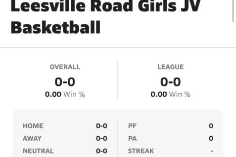 The leesville JV women's basketball team had very little activity this season.