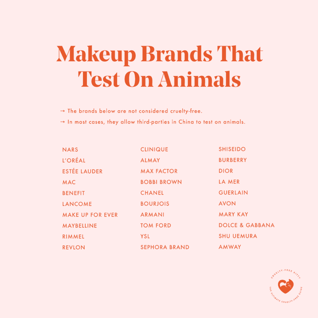 Many popular makeup brands like Mac, Clinique, and YSL use animal testing.