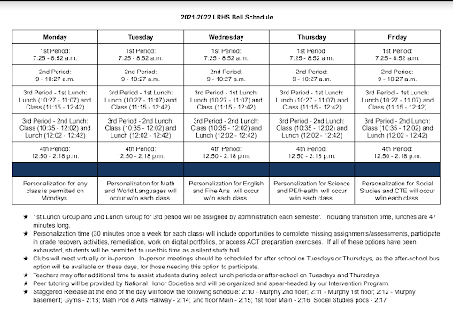 schedule changes at LRHS. The bell schedule shows the most current release time.